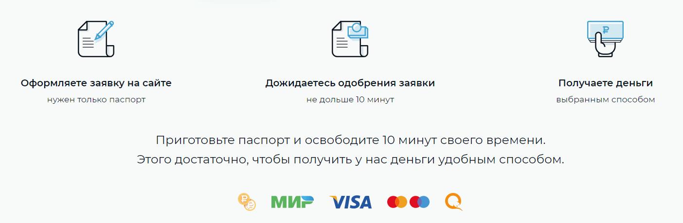 Займиго получение кредита